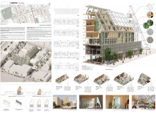 2ND PRIZE WINNER torontochallenge architecture competition winners