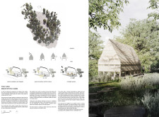 3RD PRIZE WINNER kiwicabin architecture competition winners